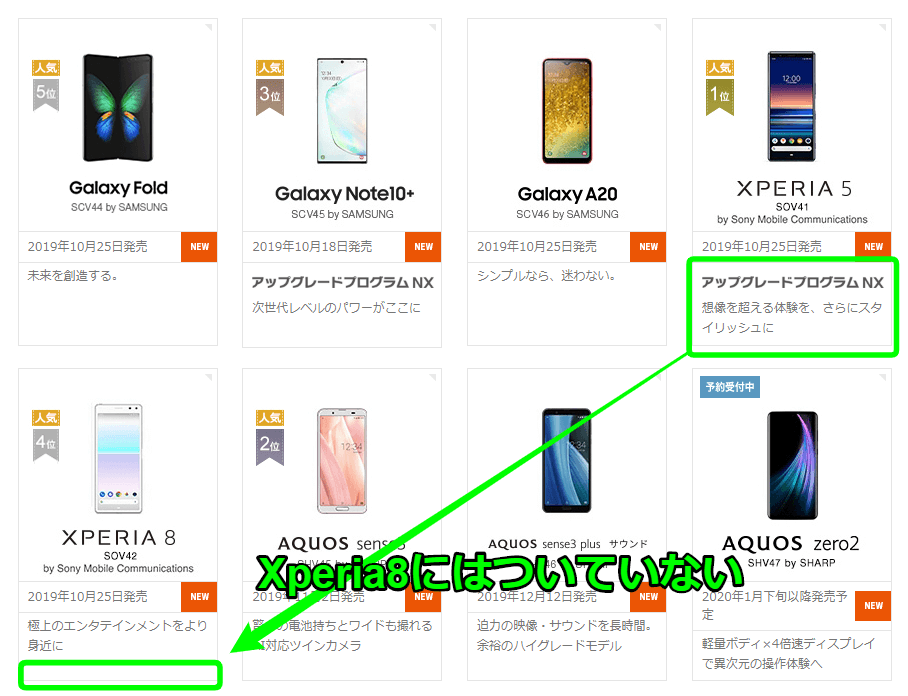 Xperia8は値引き(アップグレードプログラムが非適用)
