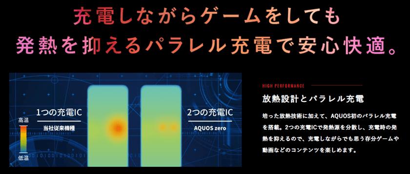 AQUOS zeroの放熱性能