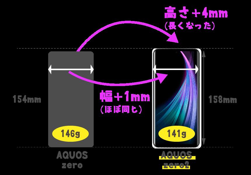 AQUOS zero2とAQUOS zeroのサイズ比較